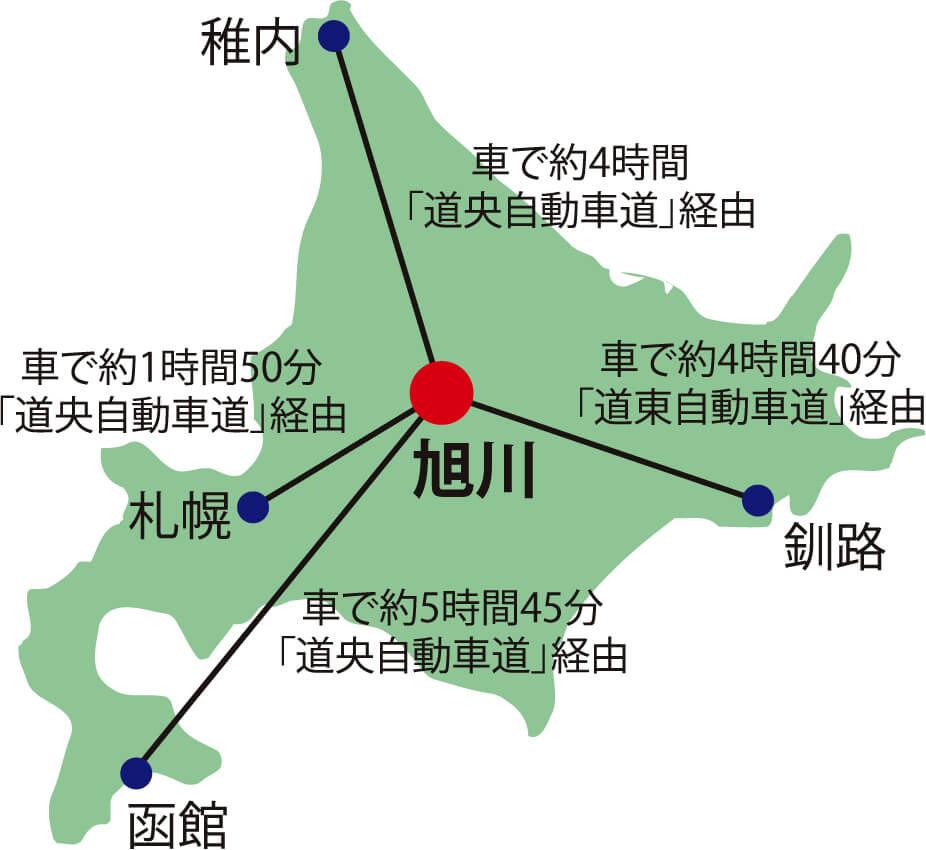 自動車での交通手段の地図
