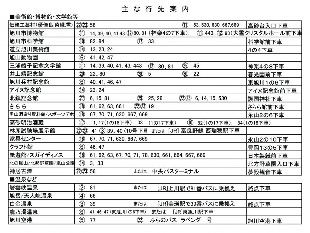 H26.7月~バス行先案内表